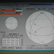 The monitor shows an application of the Polarization Analyzer. In particular, by using such an instruments we can perform polarization measurements on the Poincarè sphere.